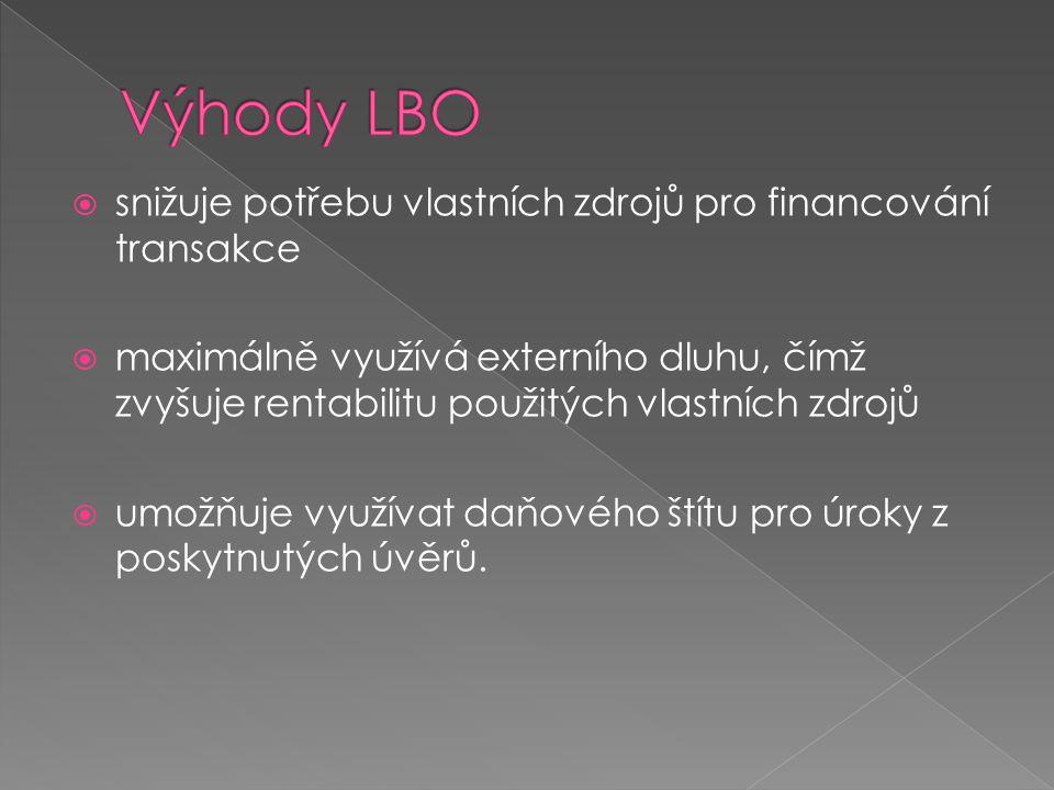 Výhody LBO snižuje potřebu vlastních zdrojů pro financování transakce