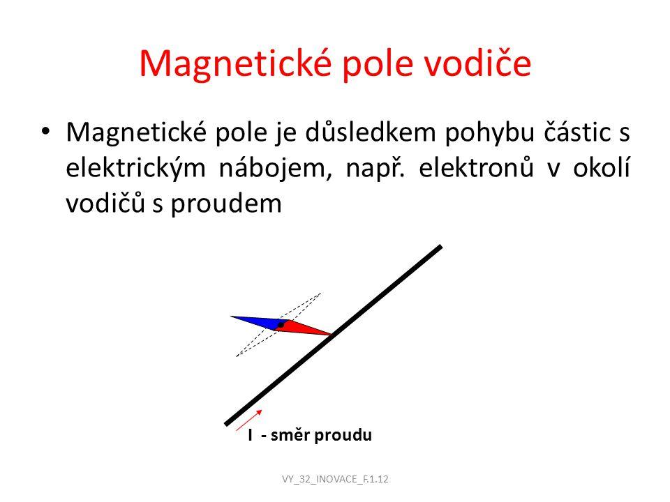 Magnetické pole vodiče