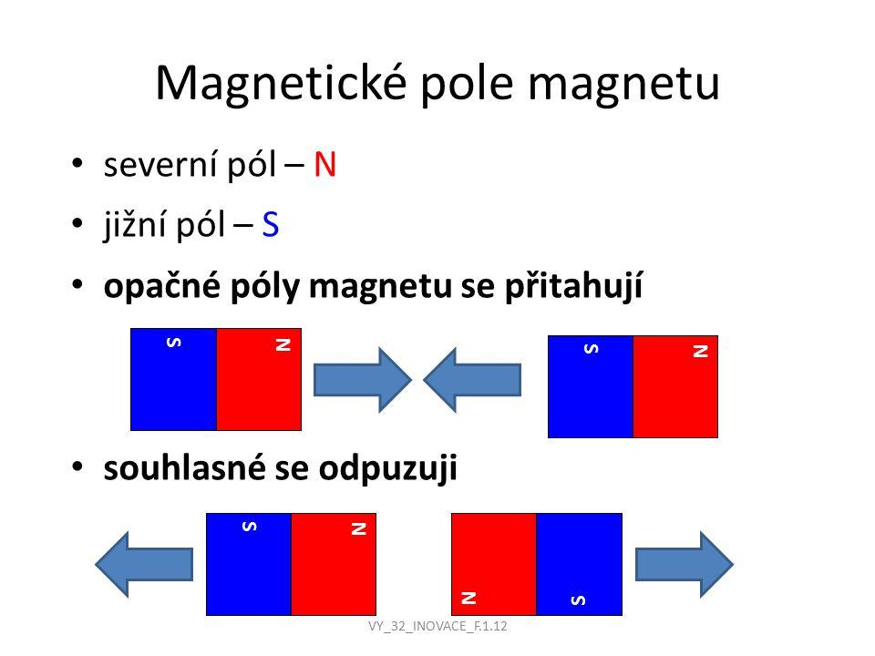 Magnetické pole magnetu