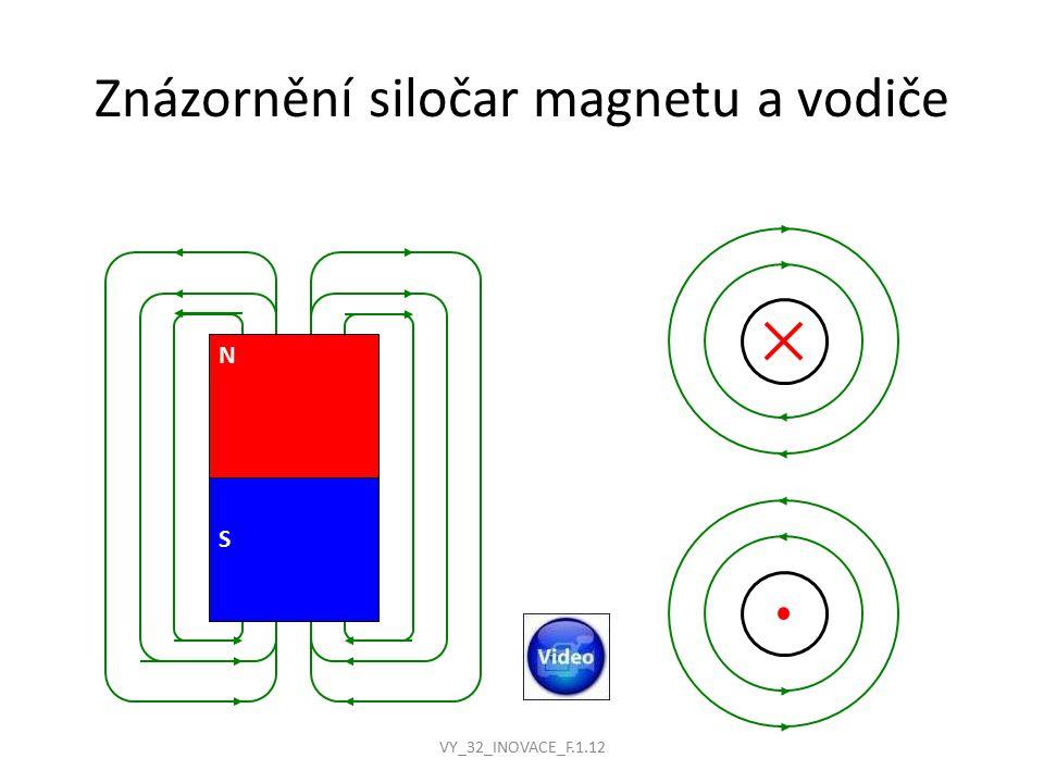 Znázornění siločar magnetu a vodiče