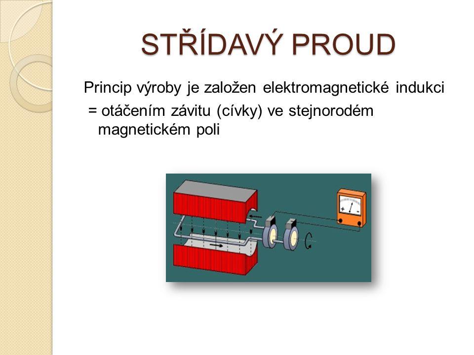 STŘÍDAVÝ PROUD Princip výroby je založen elektromagnetické indukci