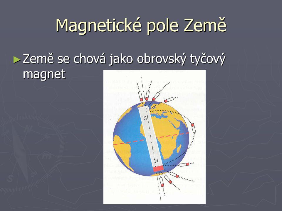 Magnetické pole Země Země se chová jako obrovský tyčový magnet