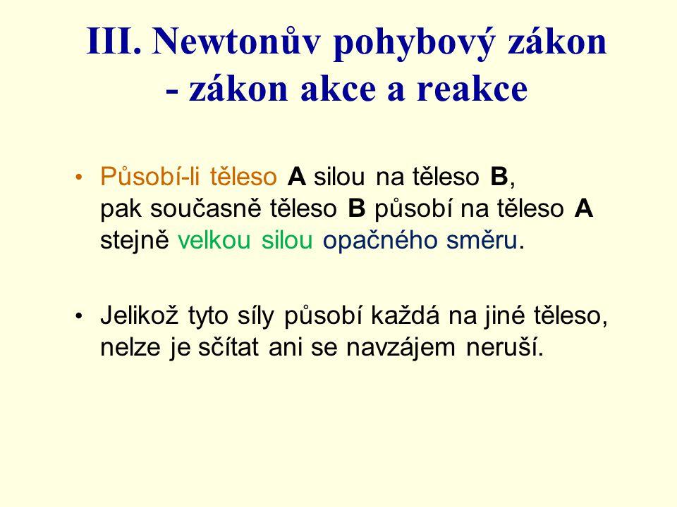 III. Newtonův pohybový zákon - zákon akce a reakce