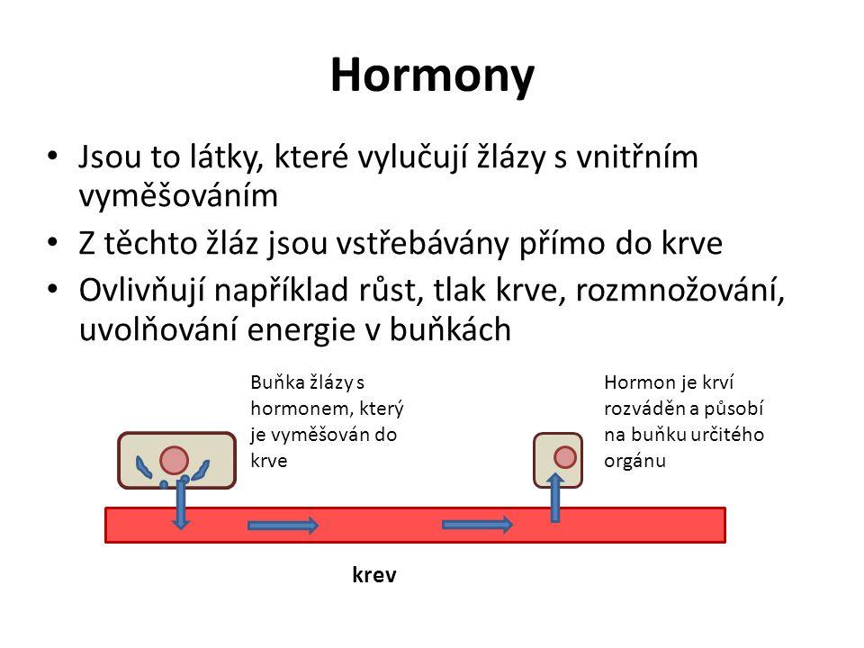 Hormony Jsou to látky, které vylučují žlázy s vnitřním vyměšováním