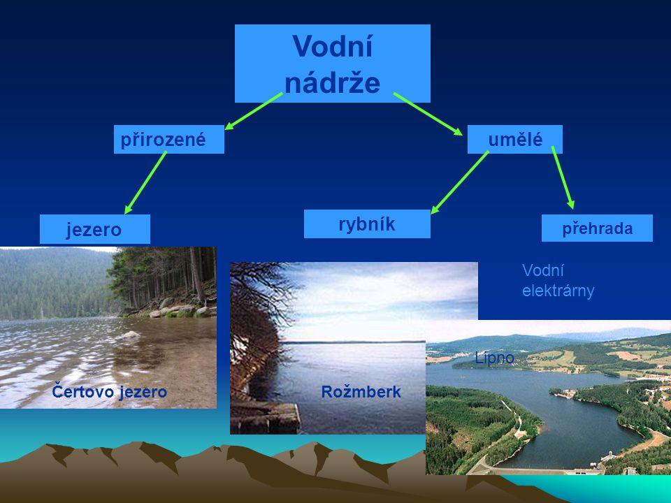 Vodní nádrže přirozené umělé rybník jezero přehrada Vodní elektrárny