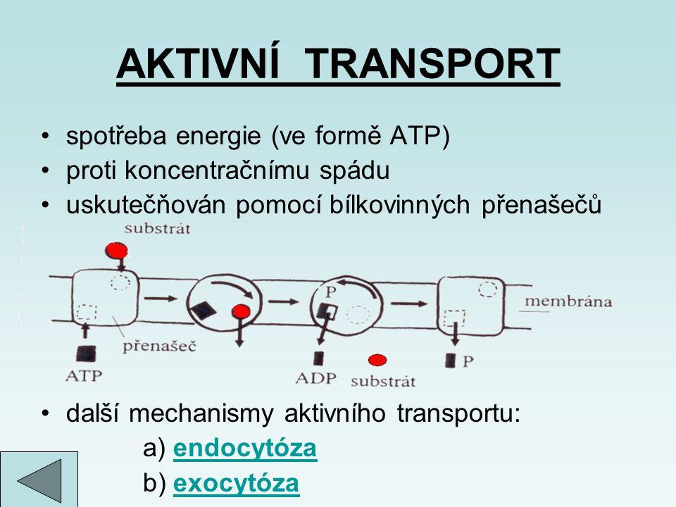 AKTIVNÍ TRANSPORT spotřeba energie (ve formě ATP)