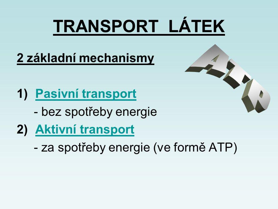 TRANSPORT LÁTEK ATP 2 základní mechanismy Pasivní transport