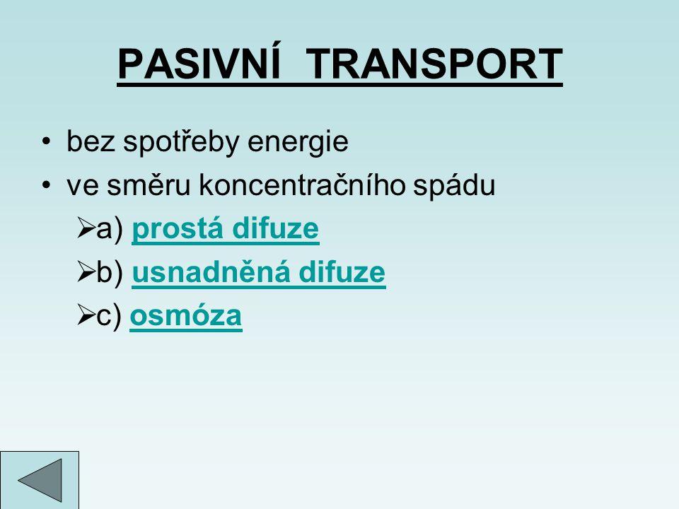 PASIVNÍ TRANSPORT bez spotřeby energie ve směru koncentračního spádu