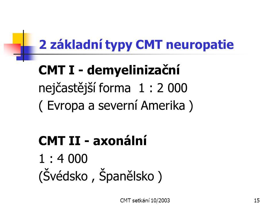 2 základní typy CMT neuropatie