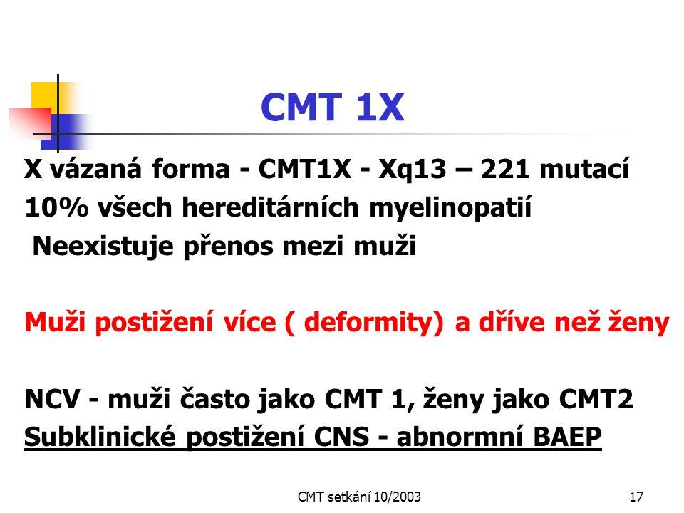 CMT 1X X vázaná forma - CMT1X - Xq13 – 221 mutací