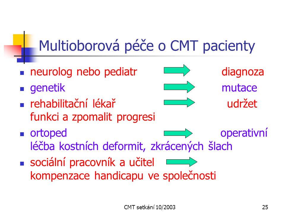 Multioborová péče o CMT pacienty