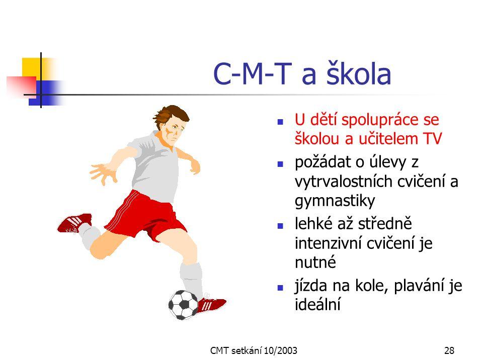 C-M-T a škola U dětí spolupráce se školou a učitelem TV