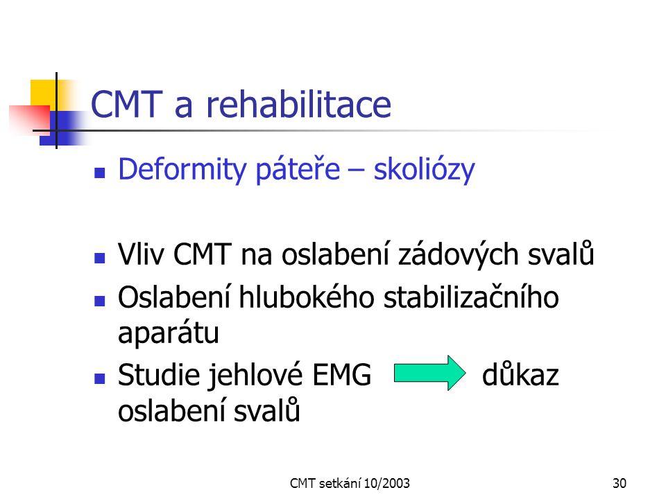 CMT a rehabilitace Deformity páteře – skoliózy