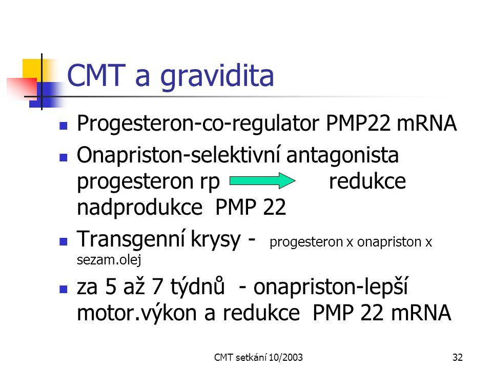 CMT a gravidita Progesteron-co-regulator PMP22 mRNA