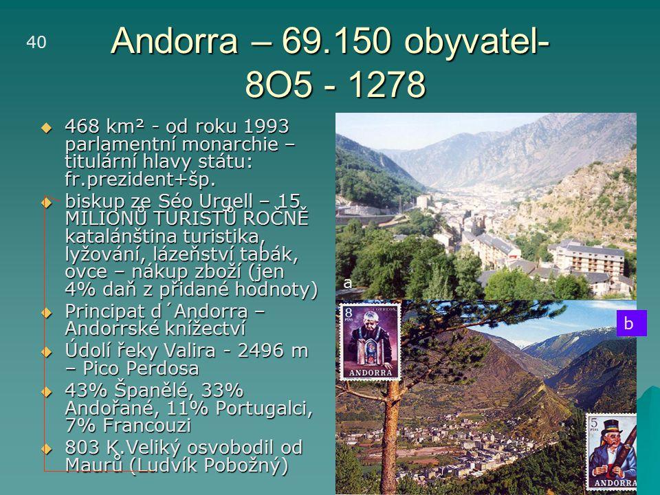 Andorra – 69.150 obyvatel- 8O5 - 1278 40. 468 km² - od roku 1993 parlamentní monarchie – titulární hlavy státu: fr.prezident+šp.