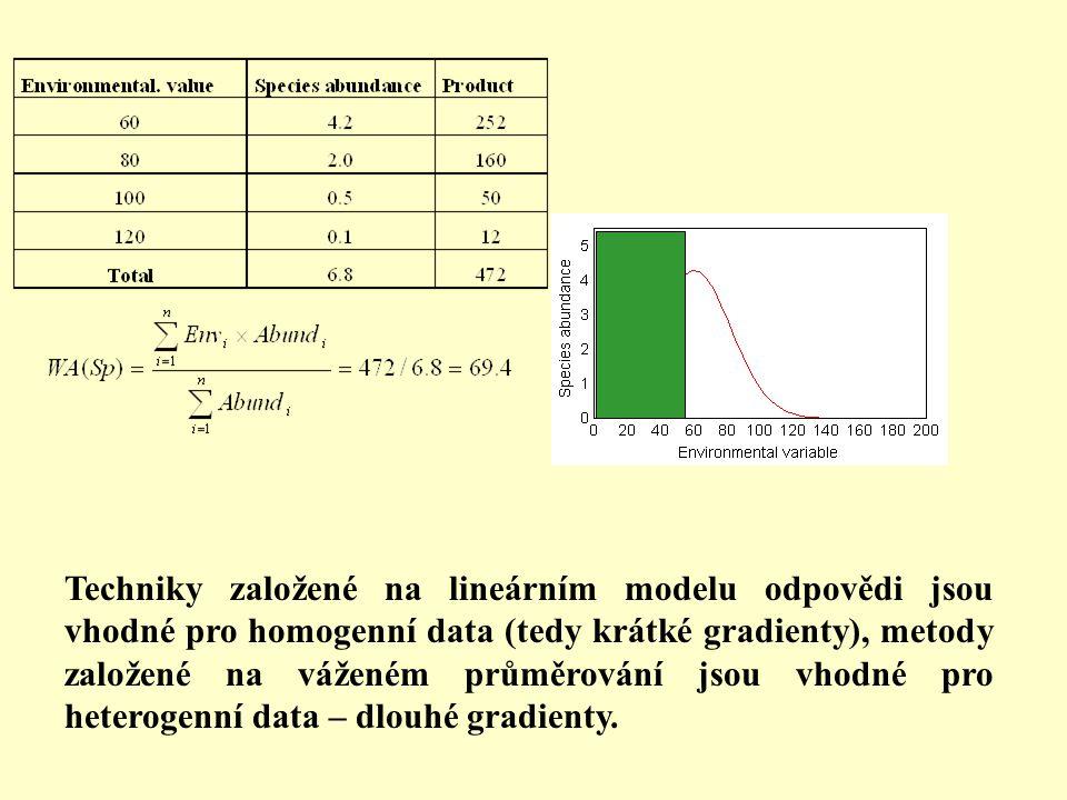 Techniky založené na lineárním modelu odpovědi jsou vhodné pro homogenní data (tedy krátké gradienty), metody založené na váženém průměrování jsou vhodné pro heterogenní data – dlouhé gradienty.