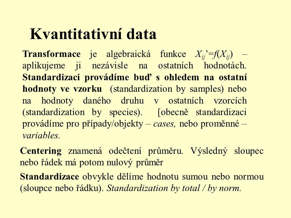Kvantitativní data