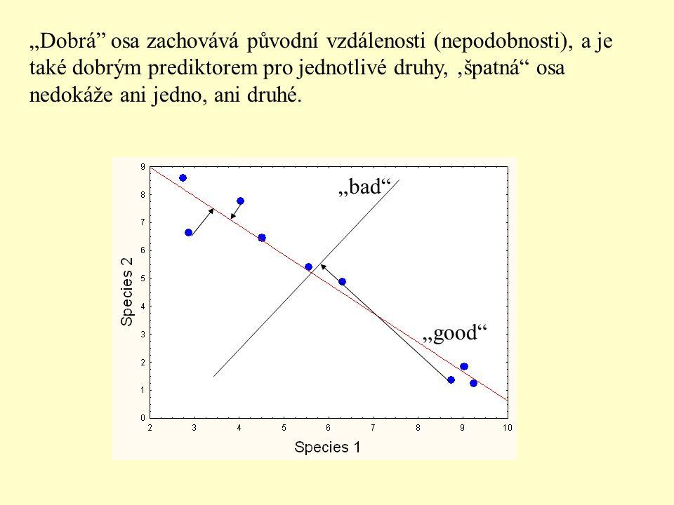 """""""Dobrá osa zachovává původní vzdálenosti (nepodobnosti), a je také dobrým prediktorem pro jednotlivé druhy, 'špatná osa nedokáže ani jedno, ani druhé."""