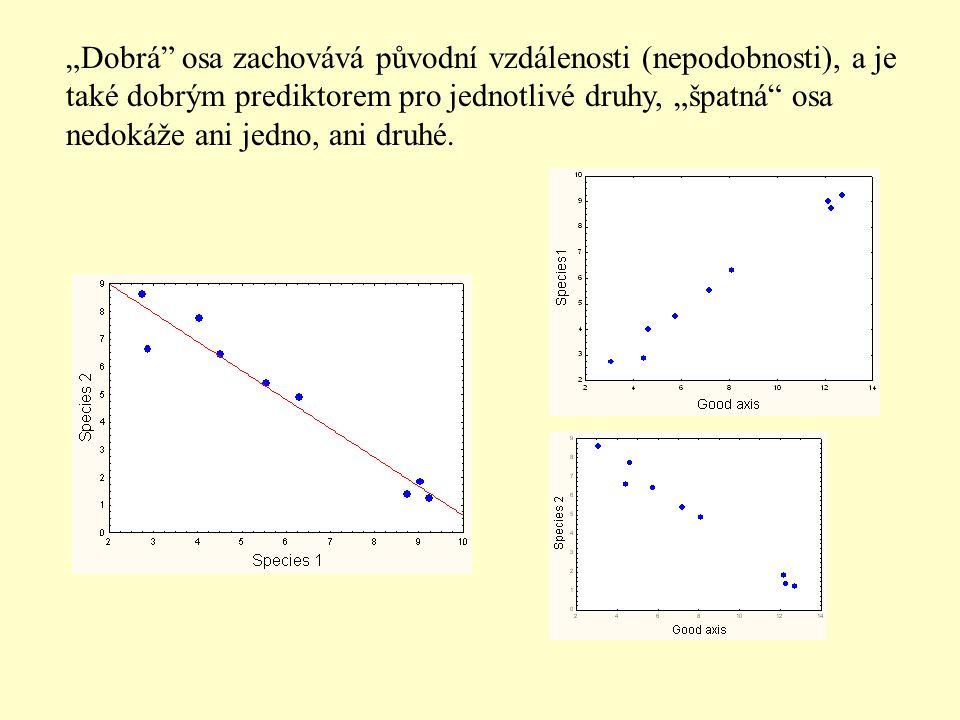 """""""Dobrá osa zachovává původní vzdálenosti (nepodobnosti), a je také dobrým prediktorem pro jednotlivé druhy, """"špatná osa nedokáže ani jedno, ani druhé."""