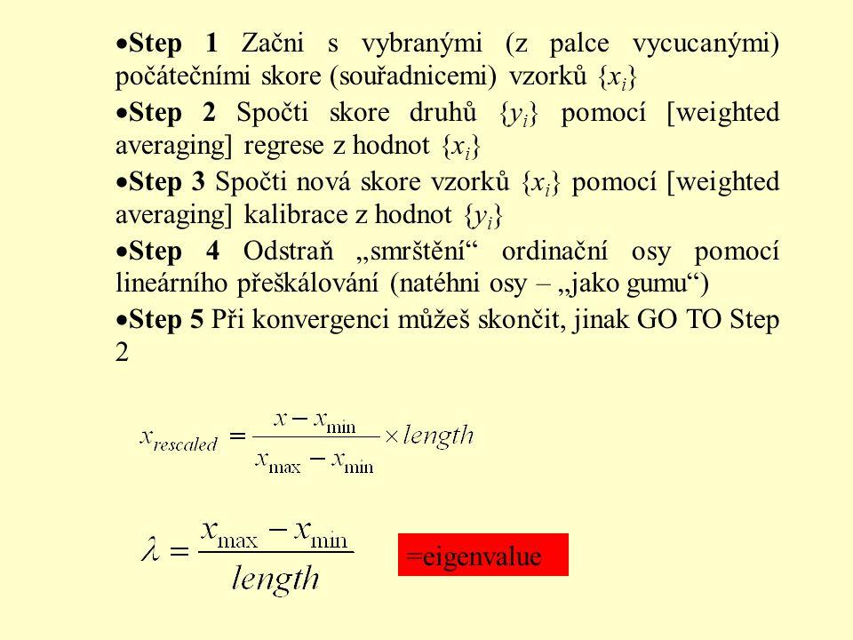 Step 1 Začni s vybranými (z palce vycucanými) počátečními skore (souřadnicemi) vzorků {xi}
