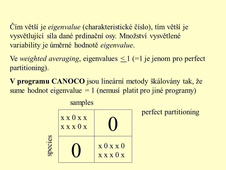 Čím větší je eigenvalue (charakteristické číslo), tím větší je vysvětlující síla dané prdinační osy. Množství vysvětlené variability je úměrné hodnotě eigenvalue.