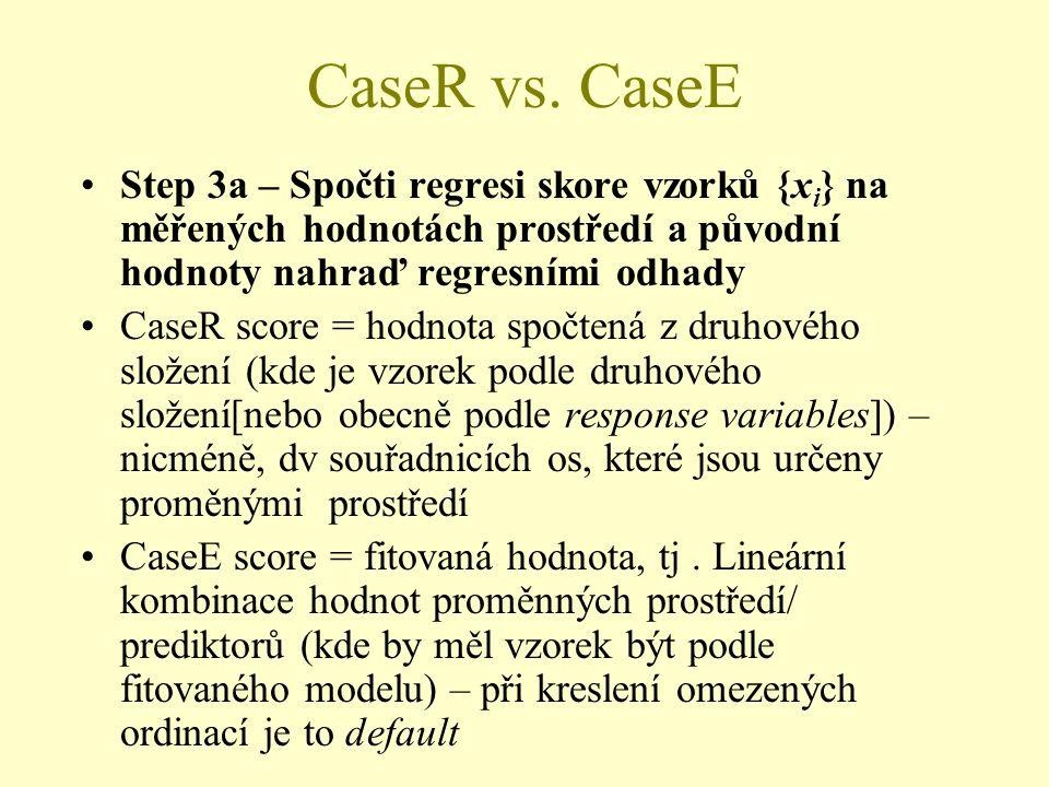 CaseR vs. CaseE Step 3a – Spočti regresi skore vzorků {xi} na měřených hodnotách prostředí a původní hodnoty nahraď regresními odhady.