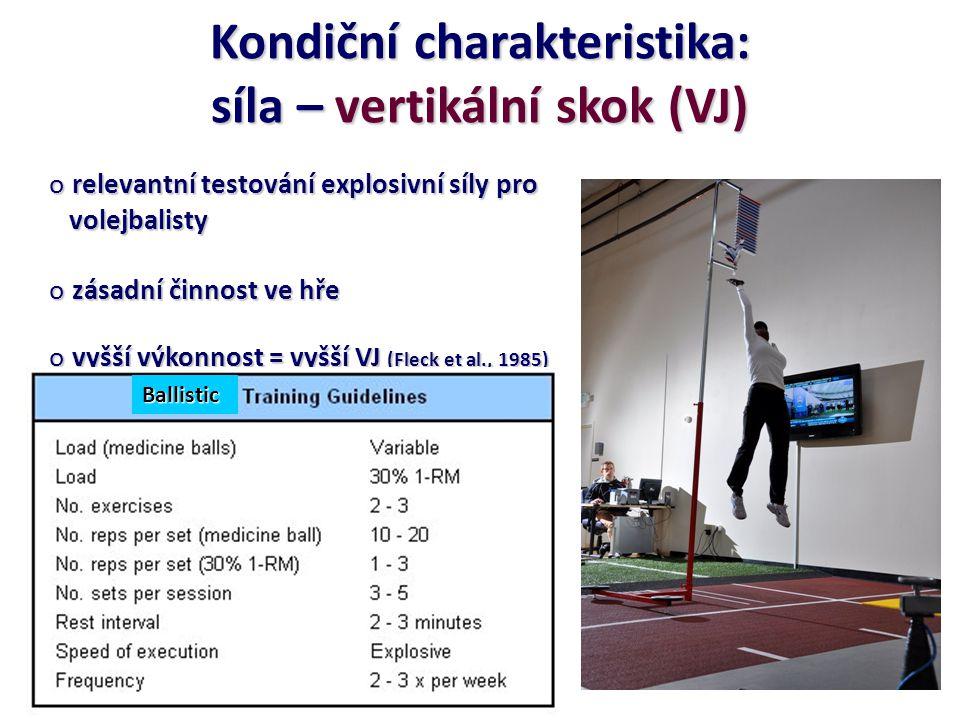 Kondiční charakteristika: síla – vertikální skok (VJ)