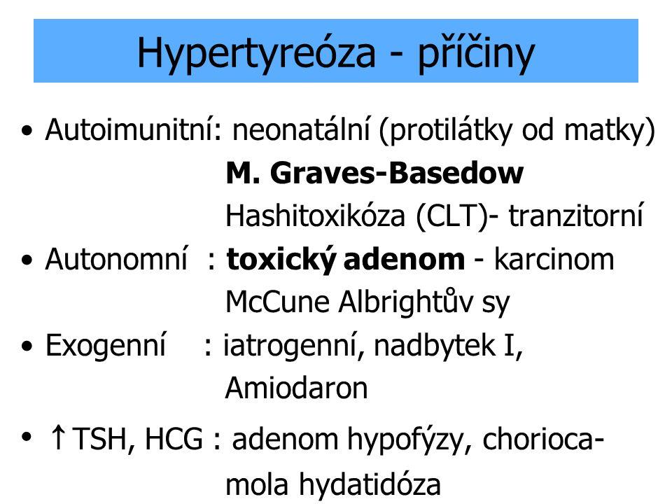 Hypertyreóza - příčiny