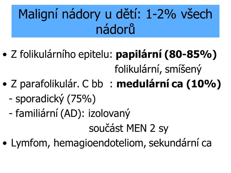 Maligní nádory u dětí: 1-2% všech nádorů