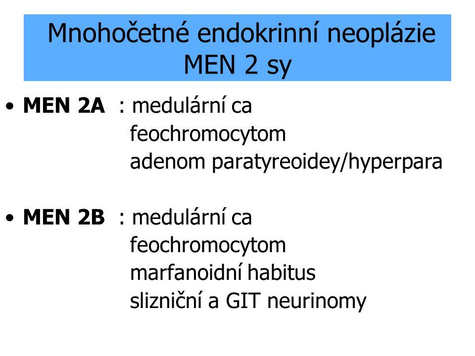 Mnohočetné endokrinní neoplázie MEN 2 sy