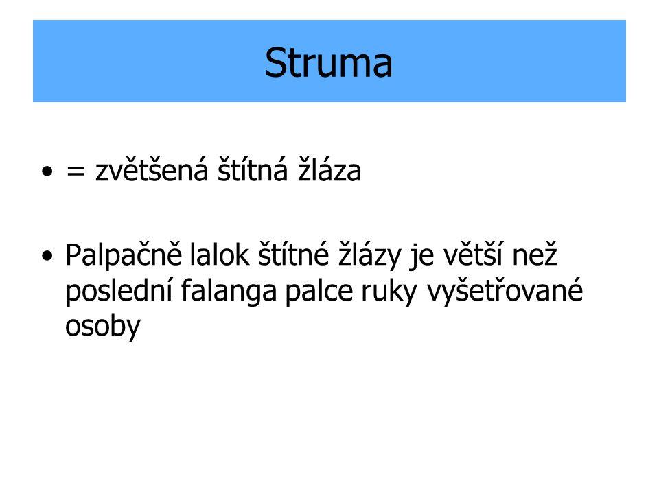 Struma = zvětšená štítná žláza