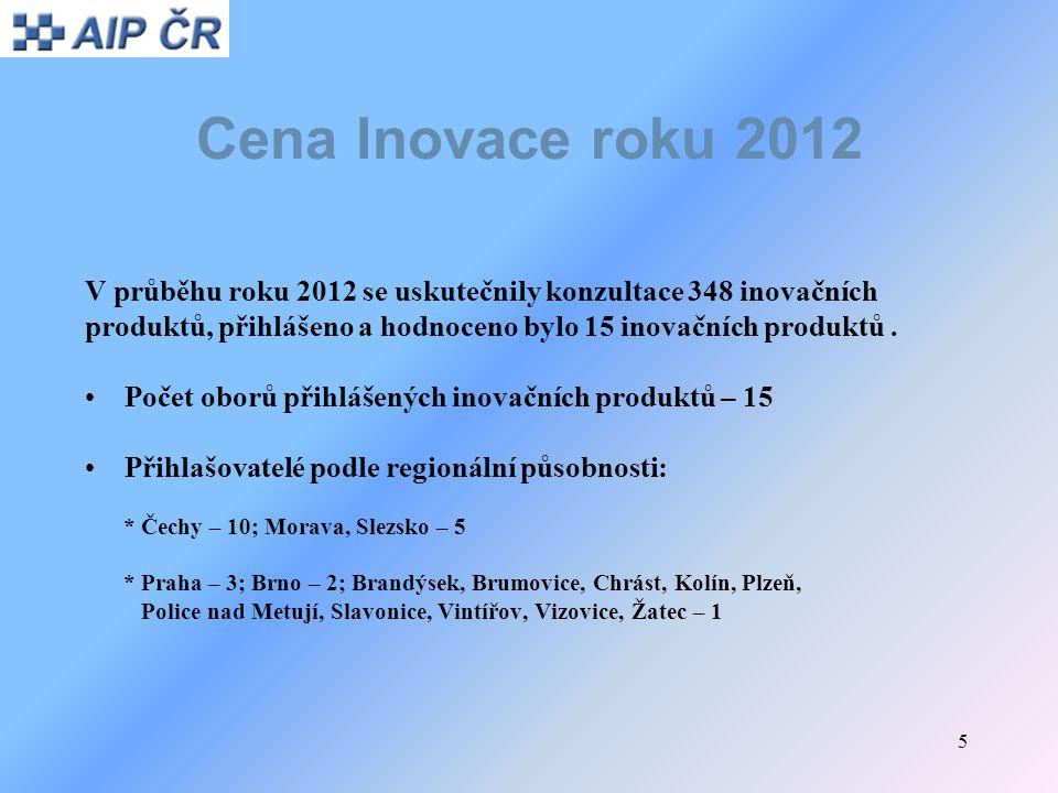 Cena Inovace roku 2012 V průběhu roku 2012 se uskutečnily konzultace 348 inovačních. produktů, přihlášeno a hodnoceno bylo 15 inovačních produktů .