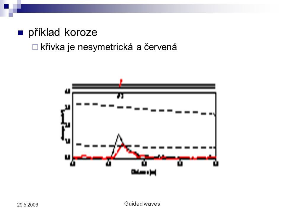 příklad koroze křivka je nesymetrická a červená 29.5.2006 Guided waves