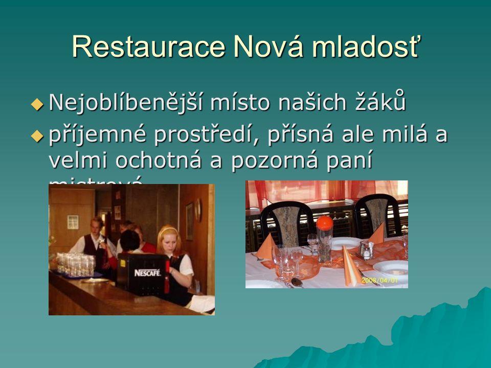 Restaurace Nová mladosť
