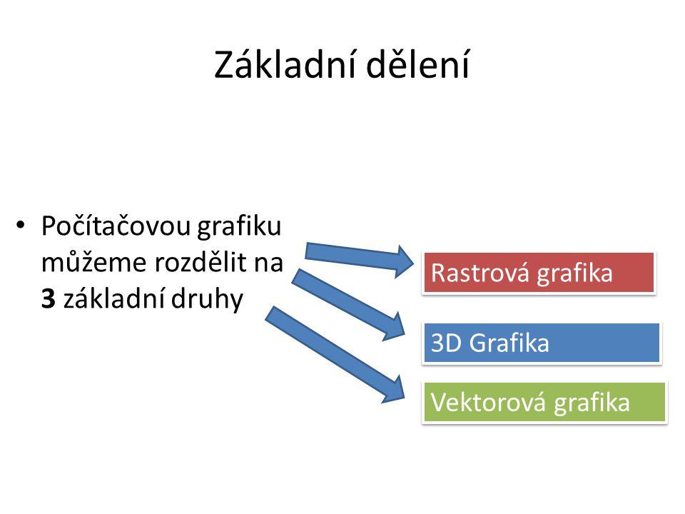 Základní dělení Počítačovou grafiku můžeme rozdělit na 3 základní druhy. Rastrová grafika. 3D Grafika.