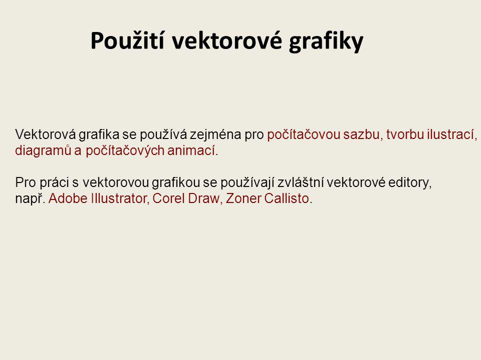 Použití vektorové grafiky