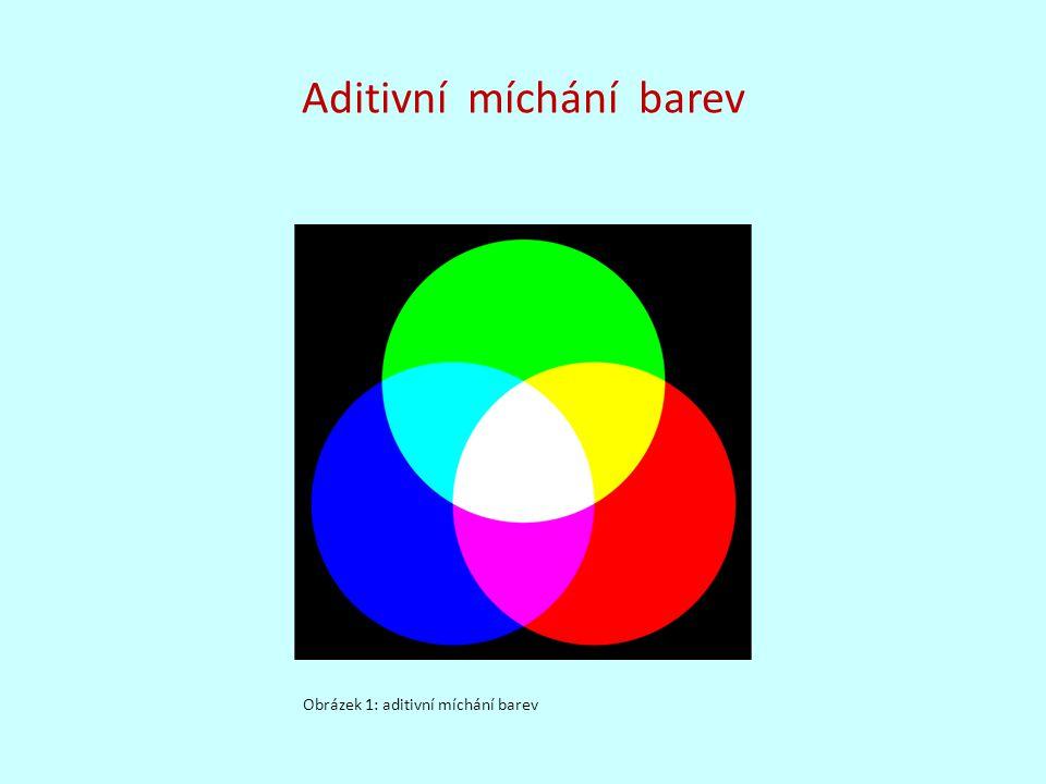 Aditivní míchání barev