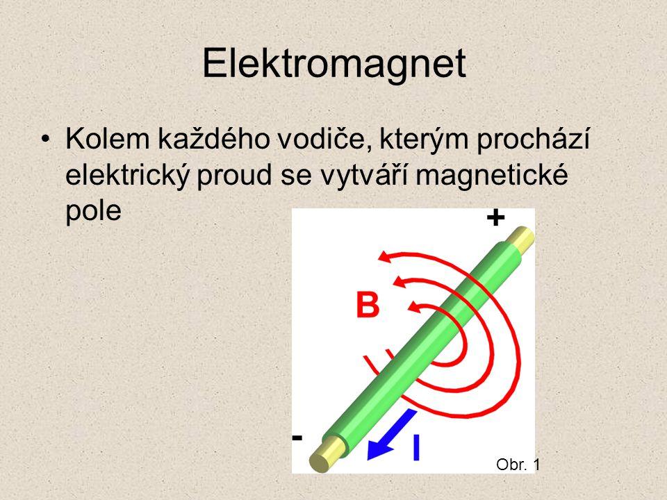 Elektromagnet Kolem každého vodiče, kterým prochází elektrický proud se vytváří magnetické pole.
