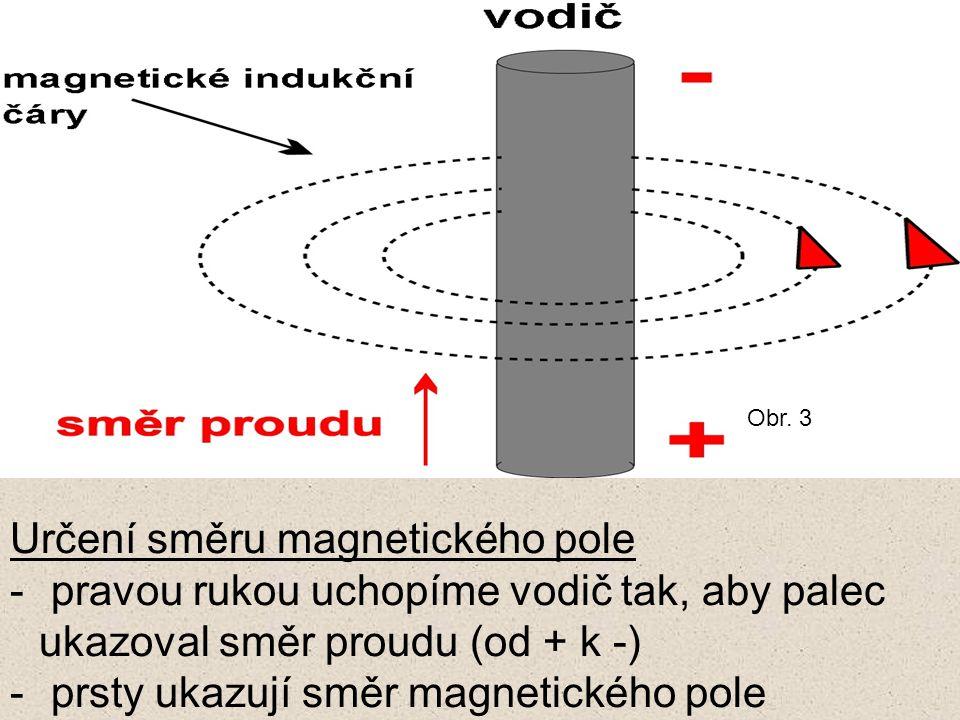 Určení směru magnetického pole