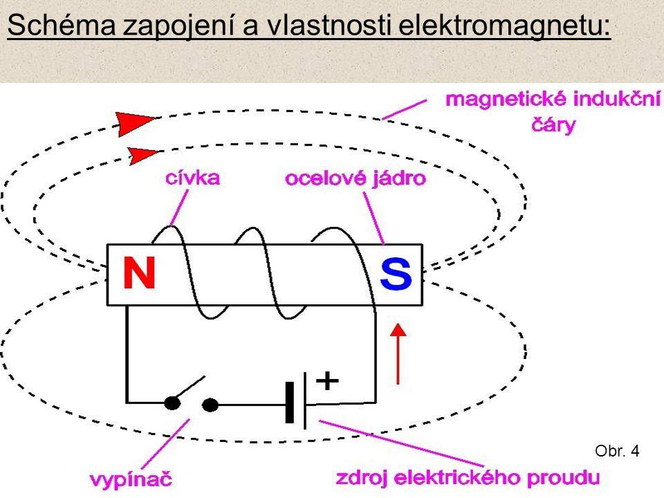 Schéma zapojení a vlastnosti elektromagnetu: