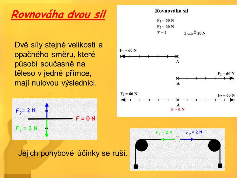 Rovnováha dvou sil Dvě síly stejné velikosti a opačného směru, které působí současně na těleso v jedné přímce, mají nulovou výslednici.