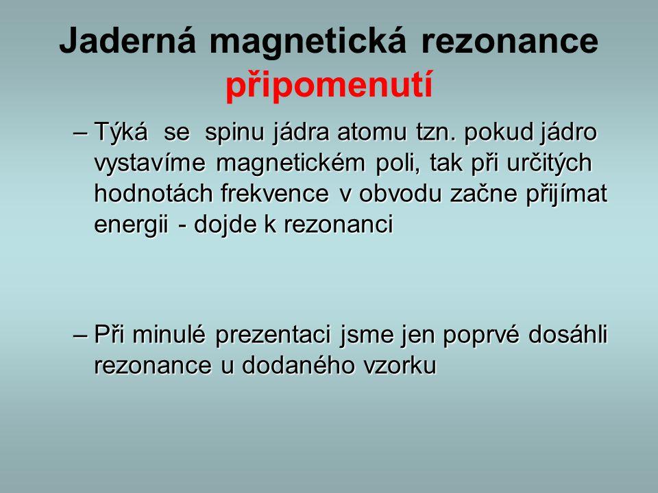 Jaderná magnetická rezonance připomenutí