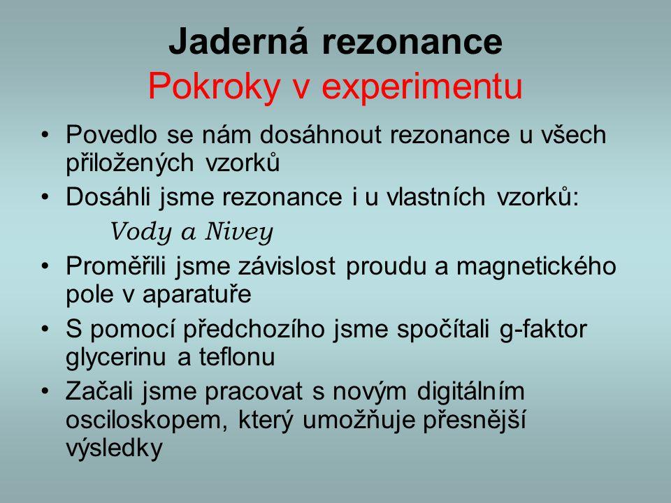 Jaderná rezonance Pokroky v experimentu