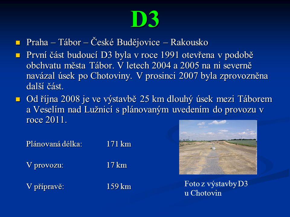 D3 Praha – Tábor – České Budějovice – Rakousko
