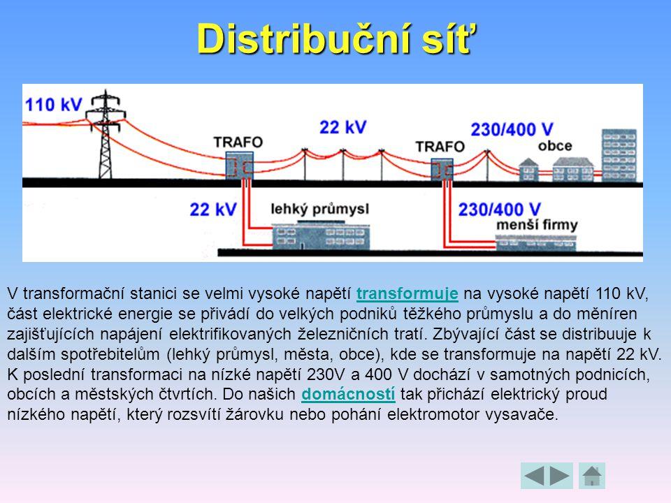 Distribuční síť