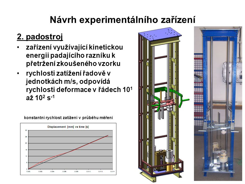 Návrh experimentálního zařízení