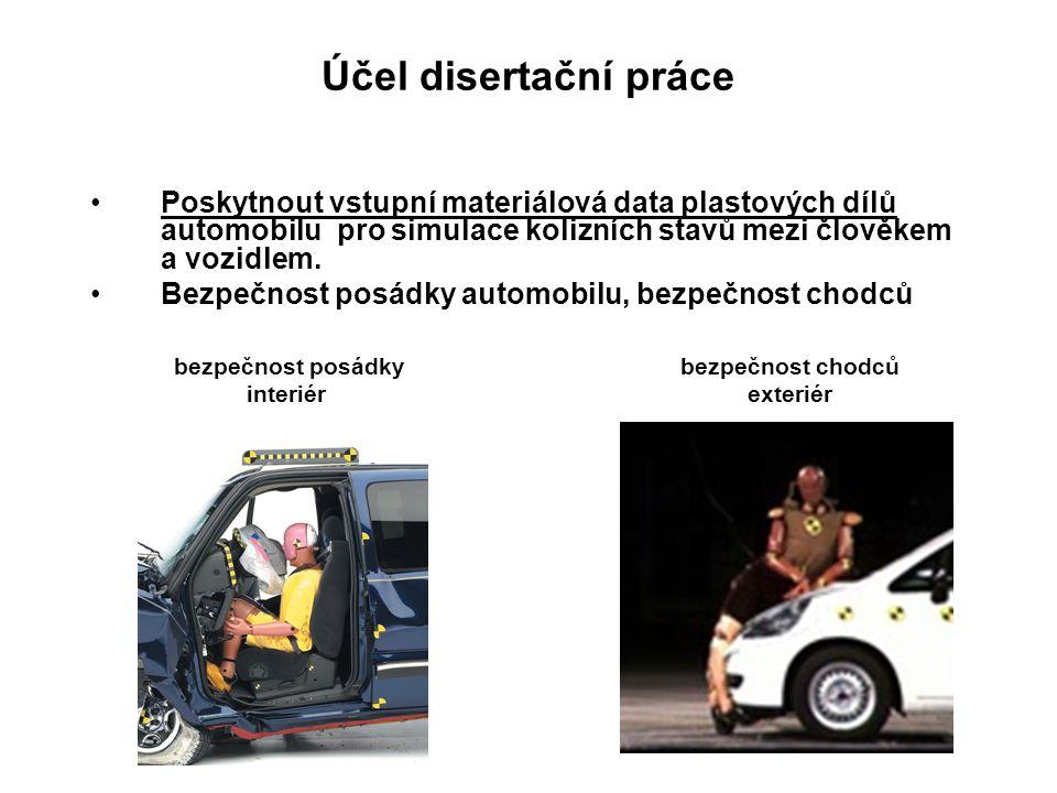 Účel disertační práce Poskytnout vstupní materiálová data plastových dílů automobilu pro simulace kolizních stavů mezi člověkem a vozidlem.