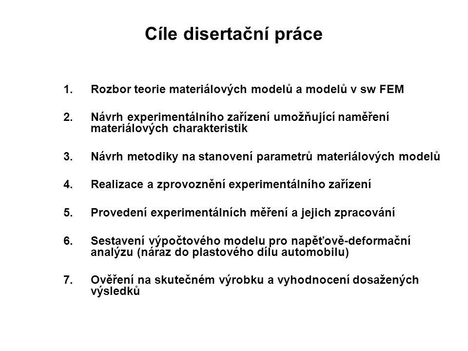 Cíle disertační práce Rozbor teorie materiálových modelů a modelů v sw FEM.