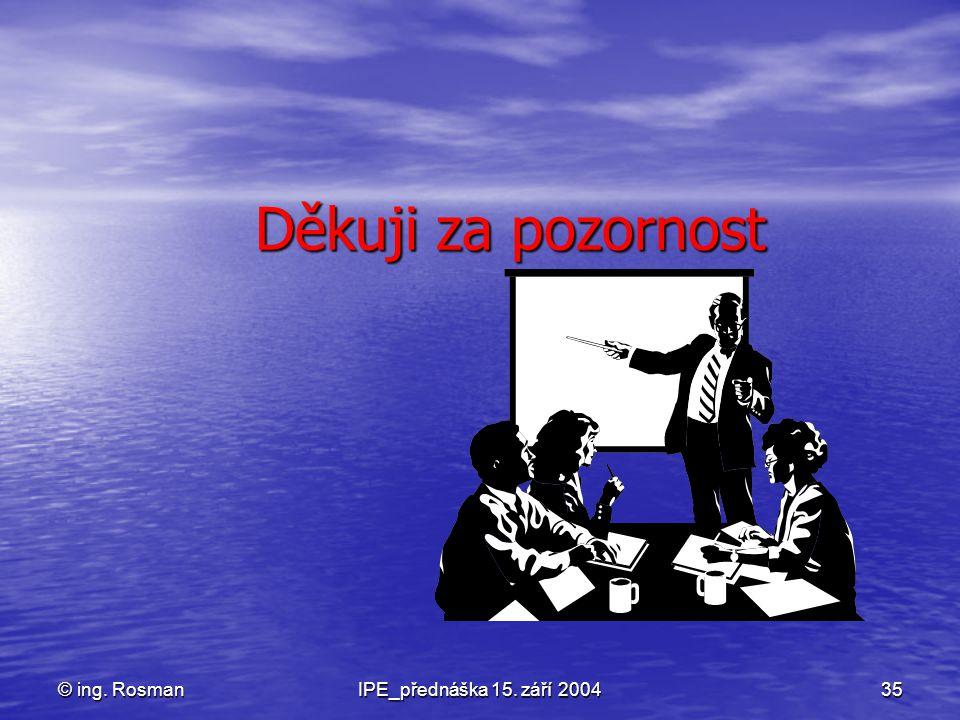 Děkuji za pozornost © ing. Rosman IPE_přednáška 15. září 2004