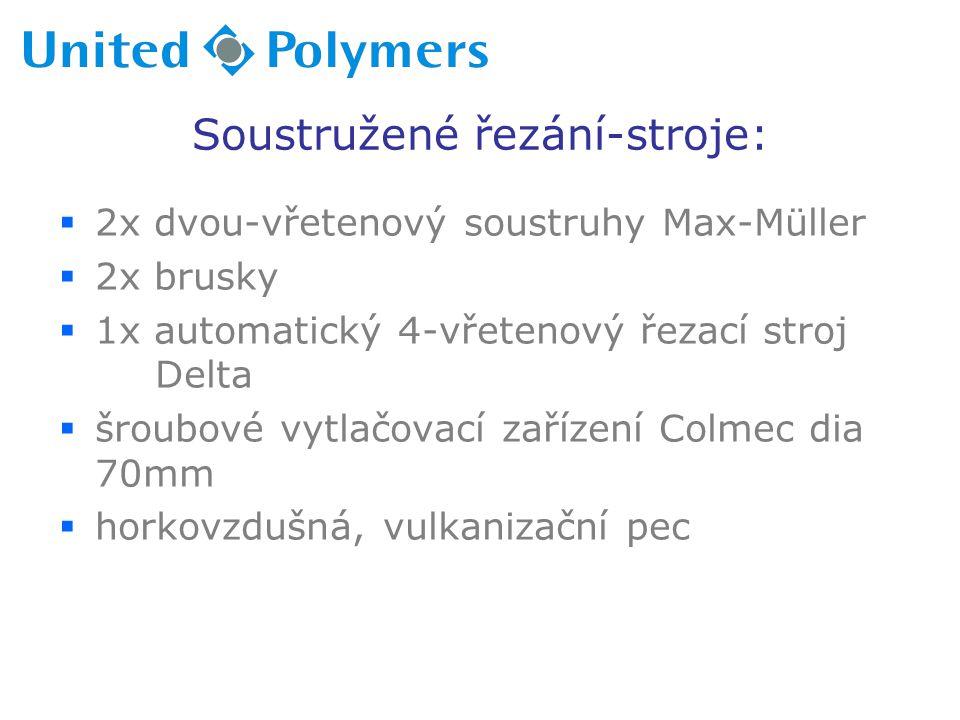 Soustružené řezání-stroje: